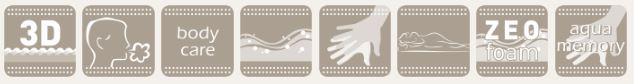 Матрак Ti Amo - характеристики