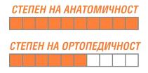 Матрак Алегро - ортопедичност