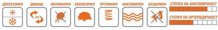 Матрак Лион Делукс - характеристики