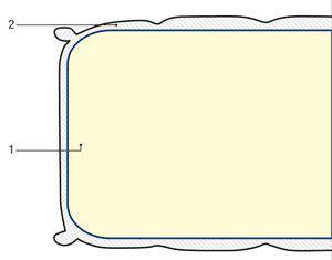 Еднолицев-матрак-Стандарт-Фоум-разрез-матраци Хегра