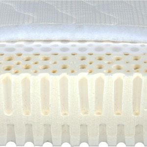 Матрак Стандарт-борд (18 см)/твърдост М - разрез