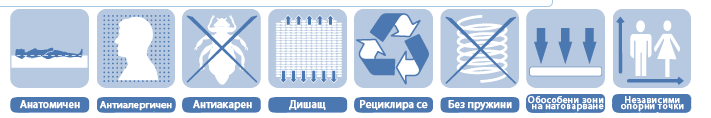 Матрак Кокос Стандарт (18 см.) - характеристики