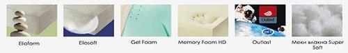 Матрак Diamante Dual - характеристики - Матраци Magniflex