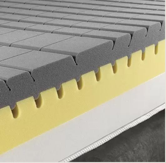 Magniflex матрак - Dual Core