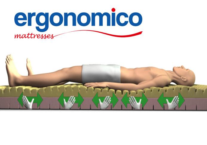 Матраци Ergonomico - ергономичен матрак