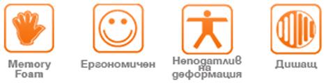 Еднолицев матрак Понто Мемори - характеристики