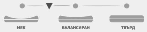 Матрак Сирена Мемори - твърдост