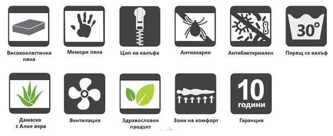 Матрак Aloe Memo 7 zones - характеристики
