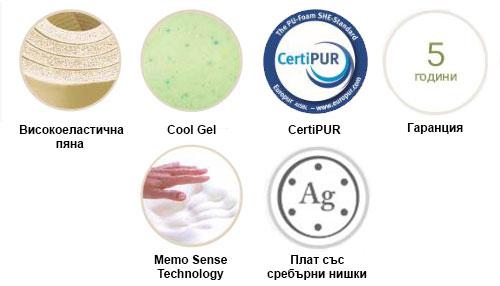 Еднолицев матрак Cool Silver Sense - характеристики