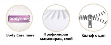 Еднолицев матрак Armida - характеристики