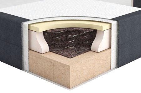Спалня Diva 4 чекмеджета с матрак - основа - матраци ТЕД