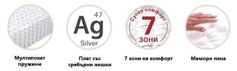 Матрак Exclusive Memory Silver - характеристики
