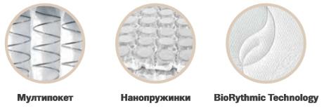 Матрак Nord Star - характеристики