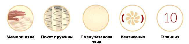 Матрак Lavender Duo - характеристики