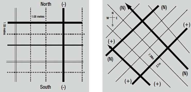 Матрак Матера - схема