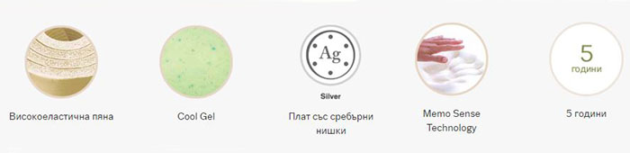 Матрак Cool Silver Sense - характеристика