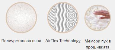 Еднолицев матрак Adeona - OUTLET - характеристики