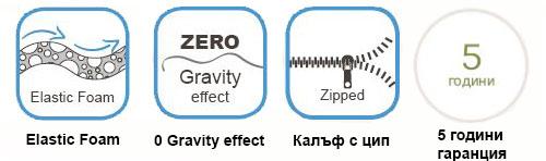 Матрак Body Zone - характеристики