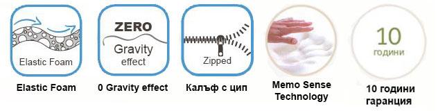 Матрак O-zone+ - характеристики