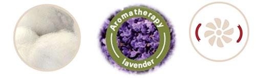 Топ матрак Sweet Lavender - характеристики