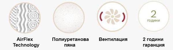 Топ матрак i-COOL Balance - характеристики