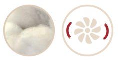 Възглавница Cotton Pillow - характеристики