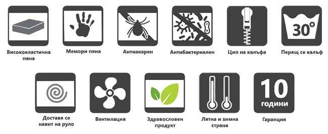 Двулицев матрак Memo Green - характеристики