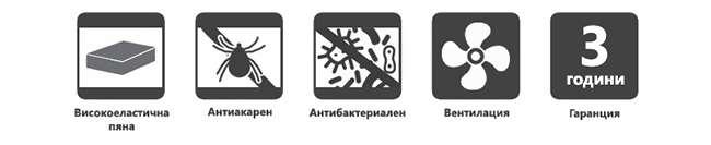 Еднолицев матрак Форест Дунапрен - характеристики