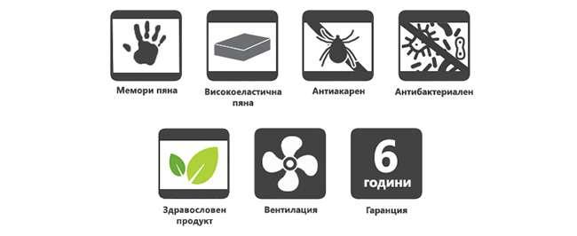 Еднолицев матрак Memo Green - характеристики