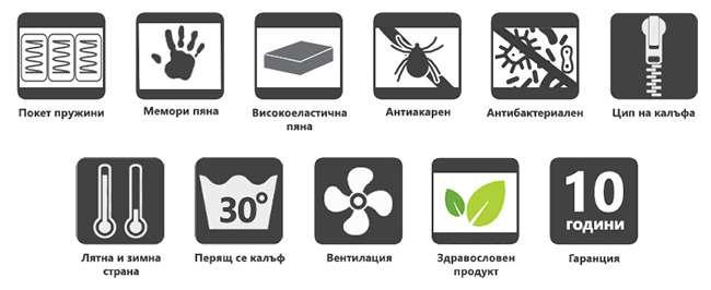 Матрак Green Life - характеристики
