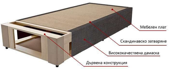 Хотелско легло Луксор - разрез