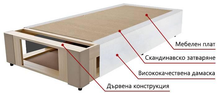 Хотелско легло Стандарт - разрез