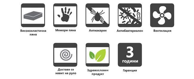 Топ матрак Green Life - характеристики