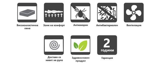 Топ матрак Help 7 zones - характеристики