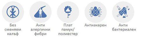 Матрак Polilattex Plus - характеристика