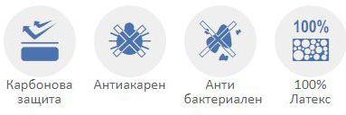 Надматрачен протектор Magnethotherapy - характеристики