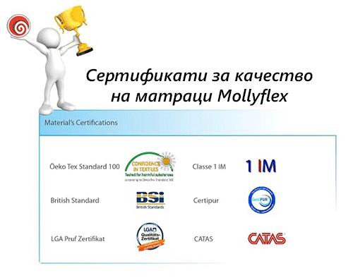 Матраци Mollyflex - сертификати