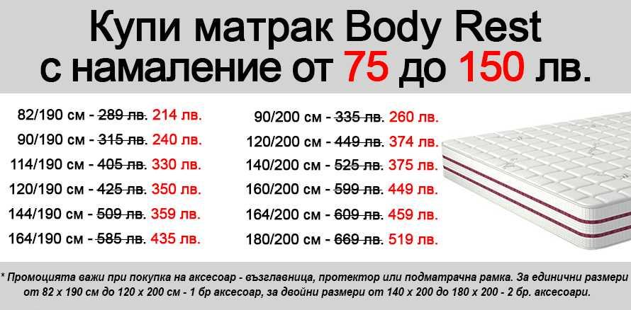 Матрак BodyRest - промо