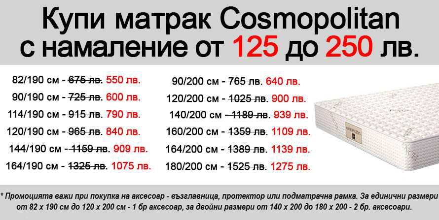 Матрак Cosmopolitan - промо