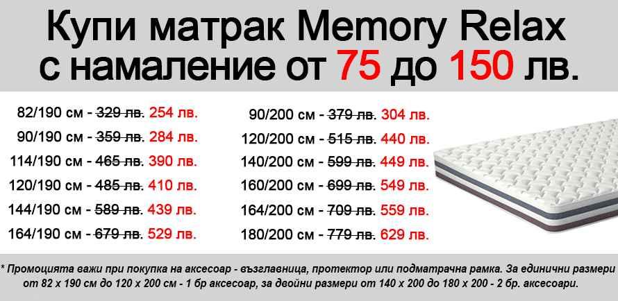 Матрак Memory Relax - промоция