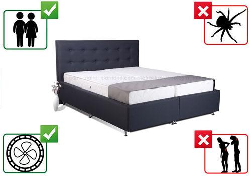 Спални и легла Парадайс - характеристики