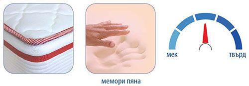 Еднолицев матрак Felia Memo - характеристики