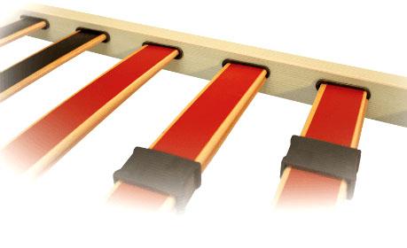 Подматрачна рамка Стандарт - вариант, опция К - ламели