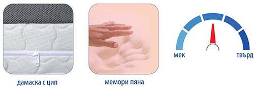 Матрак Simple Memo - характеристики