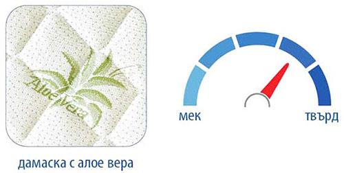 Еднолицев матрак Felia Aloe Comfort - характеристики