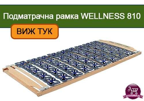 Подматрачна рамка Wellness 810