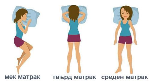 Позиции за сън