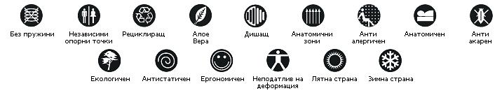 Матрак Аляска - характеристики