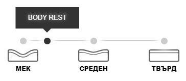 Матрак BodyRest - твърдост