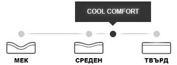 Матрак Cool Comfort - твърдост